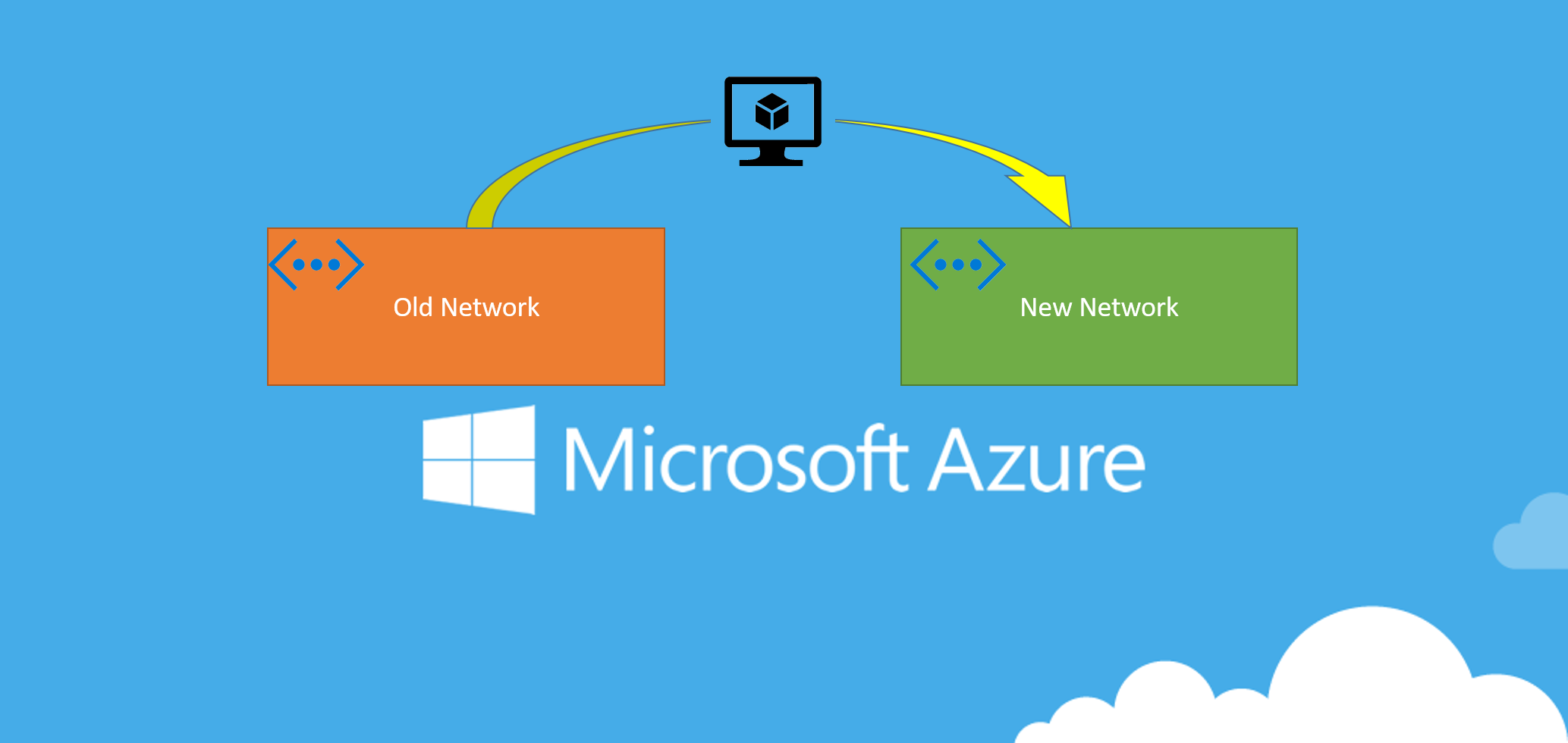 Step by Step: Move Virtual Machine between Virtual Network in Microsoft Azure ARM model